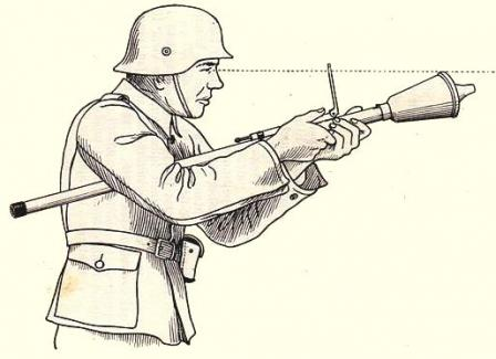 Aiming Panzerfaust 30M Klein grenade launcher (from WW2 era German manual).