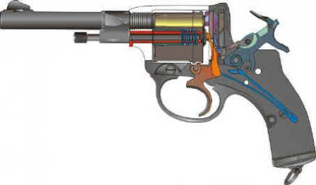 Cut-out view of the M1895 Nagant revolver