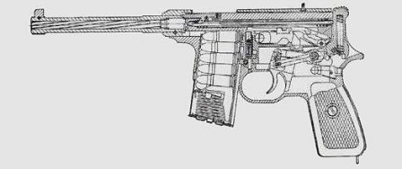 Cross-section diagram of the Type 80 pistol.