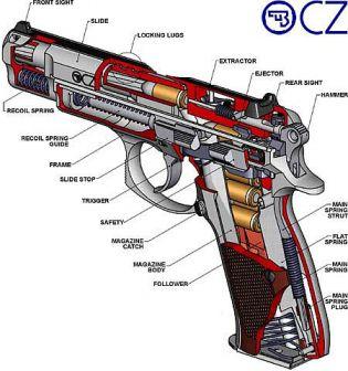 Схема пистолета CZ-75