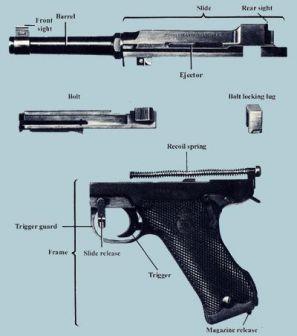 Husqvarna M / 40 - büyük parçaları.