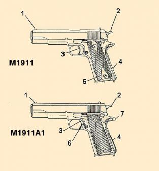 Differences between M1911 and M1911A1 (see text below)