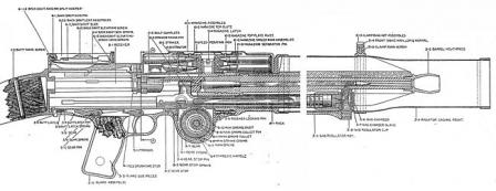 Diagram of the Lewis machine gun action.