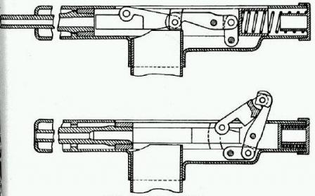Furrer Lmg-25 light machine gun, diagram showing its toggle action (parts in battery and locked on top drawing, in full recoil position on bottom drawing).