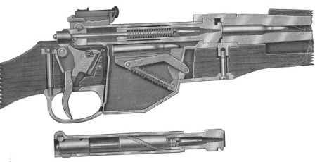 Diagram of the Ross mark III rifle. Below the rifle is the diagram (top view) of the bolt, with helical locking/unlocking cuts and ribs being clearly visible.