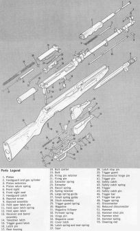 СКС - самозарядный карабин Симонова обр. 1945 года (СССР - Россия)