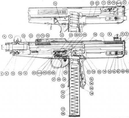 Yıldız Z84, manuel kesit diyagramı.