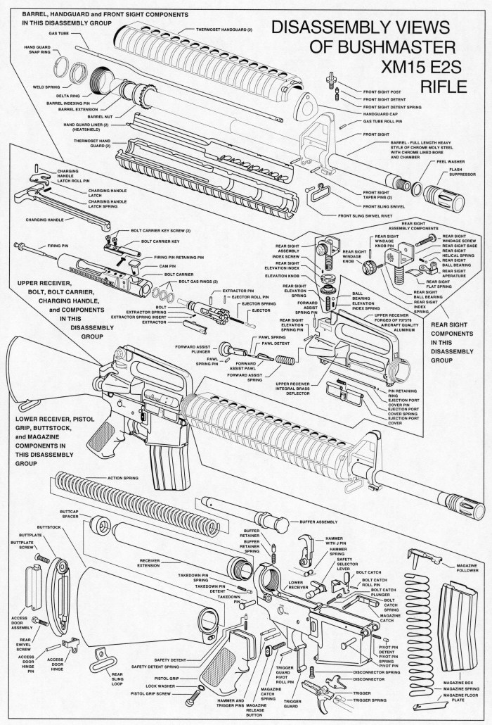 Exploded view of the AR15