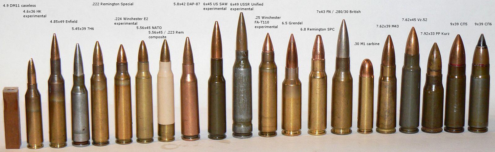 =D'Krintanx=: Ammunition gallery: cartridges for handguns ...  Ammunition Sizes