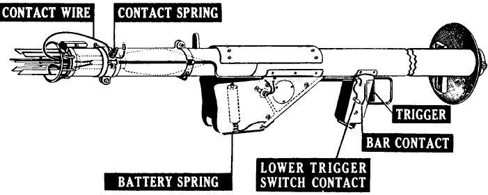 An American Original  The Bazooka M1  M9