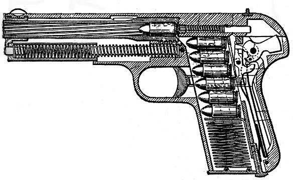 ...32Аcp) Вес без патронов: 930 г Длина: 205 мм Длина ствола... пистолет fn - brоwning m1903, схема в разрезе.