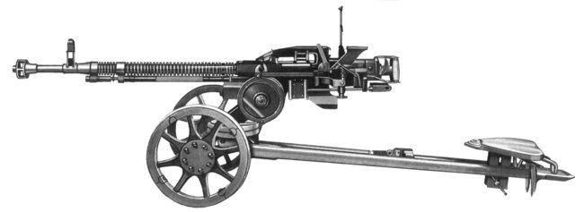 дшк калибра 12.7 мм образца 1937 года