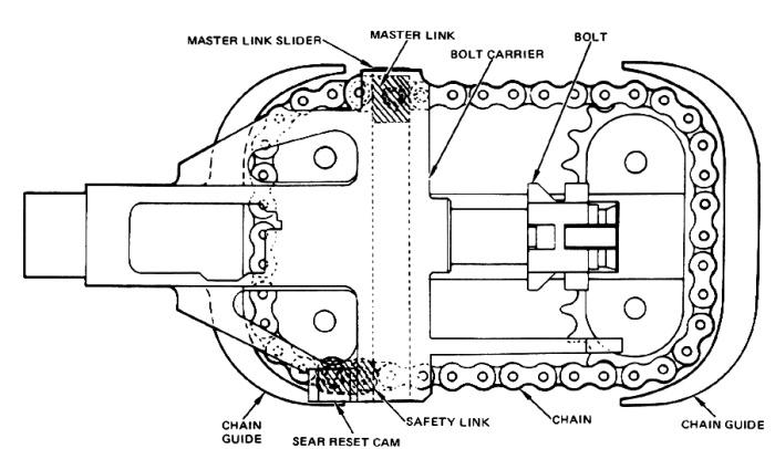 re  chain