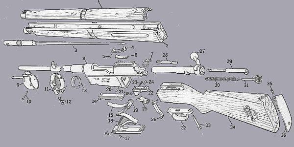 Схема винтовки MAS 36.