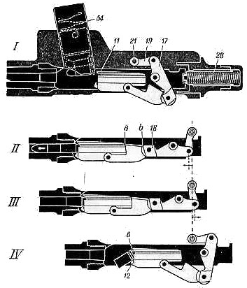 Diagram explaining Furrer's toggle link short recoil operated action.