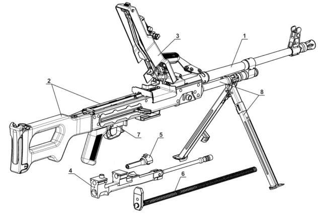пулемет UKM-2000, схема устройства