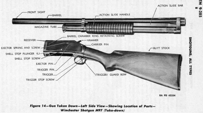Winchester 97 Take-down shotgun