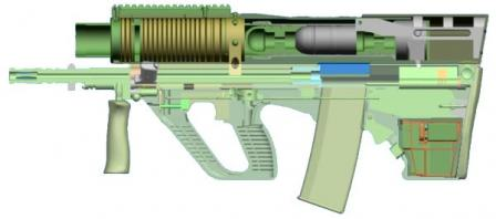 Diagram of the Metal Storm 40mm 3-shot grenade launcher, mounted above the F88 (Steyr AUG) rifle. Note the electronic fire control module, loaced in the butt of the rifle.