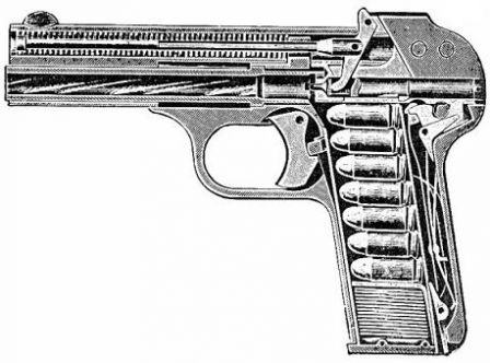 Sectional view drawing of the FN - Browning 1900 pistol.