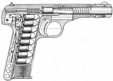 Browning model 1922, cut-out view.