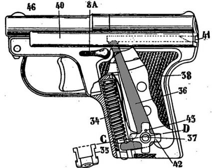 Diagram from original French patent, issued to Manufrance, showing the typical recoil spring arrangement of all Le Français pistols. The lever which connects the slide with return spring is marked with grey color. Two such levers are concealed under both side grip panels.
