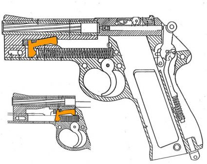 Diagram from original patent, issued to Willie Korth in 1986. Locking piece is marked with orange color.