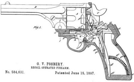Diagram from original US patent granted to Col. Fosbery for design of his automatic revolver; Upper frame is in forwardmost position.