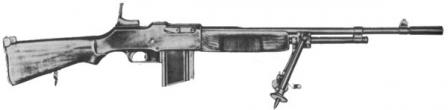 Browning BAR M1918A1, with its spiked bipod and hinged buttplate.