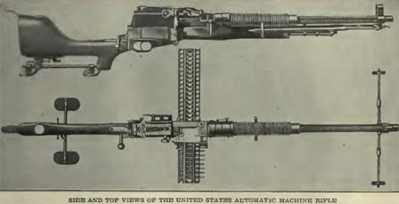 US-made Benet-Mercie machine rifle, M1909, caliber .30-06. Image from contemporary book, showing partially filled feed strip loaded into the gun (top view).