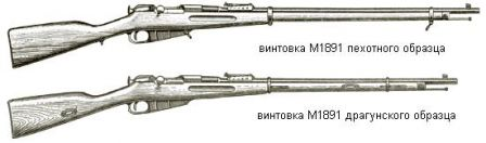 Mosin-Nagant Rifle