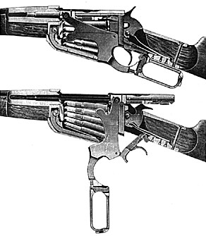 Diagram, showing the Winchester M1895 action.