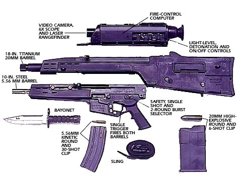 The major components of the XM-29.