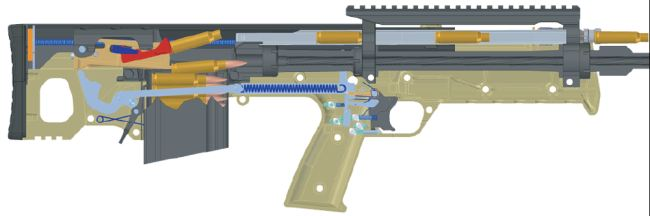 Diagram displaying forward ejection system of the Kel-tec RFB rifle.