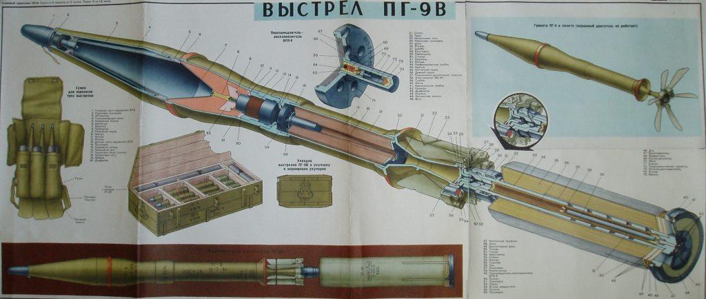 бронебойный кумулятивный выстрел ПГ-9В с гранатой ПГ-9 к гранатомету СПГ-9