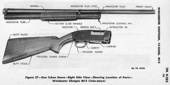Winchester M12 Take-down shotgun