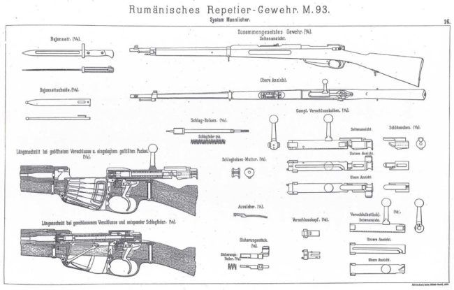 Romanian Mannlicher M1893 rifle diagram