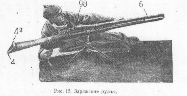 Динамореактивное противотанковое ружье Курчевского «К» калибра 37мм